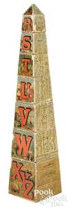 Cleopatra's Needle The Obelisk
