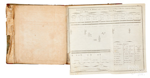 Rules and Regulations for the Field Exercise, 181
