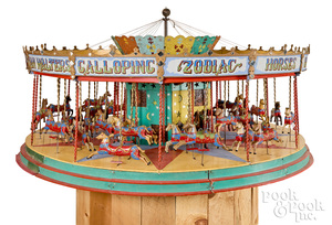An operating model of an English carousel